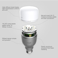 Picture of LED sijalica pametna Xiaomi Smart Bulb Mi GPX4014GL White and RGB Color